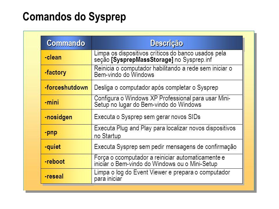 Comandos do Sysprep CommandoCommandoDescriçãoDescrição -clean Limpa os dispositivos críticos do banco usados pela seção [SysprepMassStorage] no Syspre