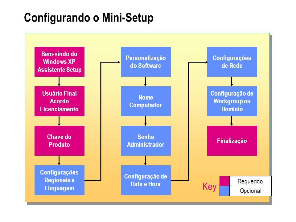 Configurando o Mini-Setup Bem-vindo do Windows XP Assistente Setup Usuário Final Acordo Licenciamento Chave do Produto Personalização do Software Nome