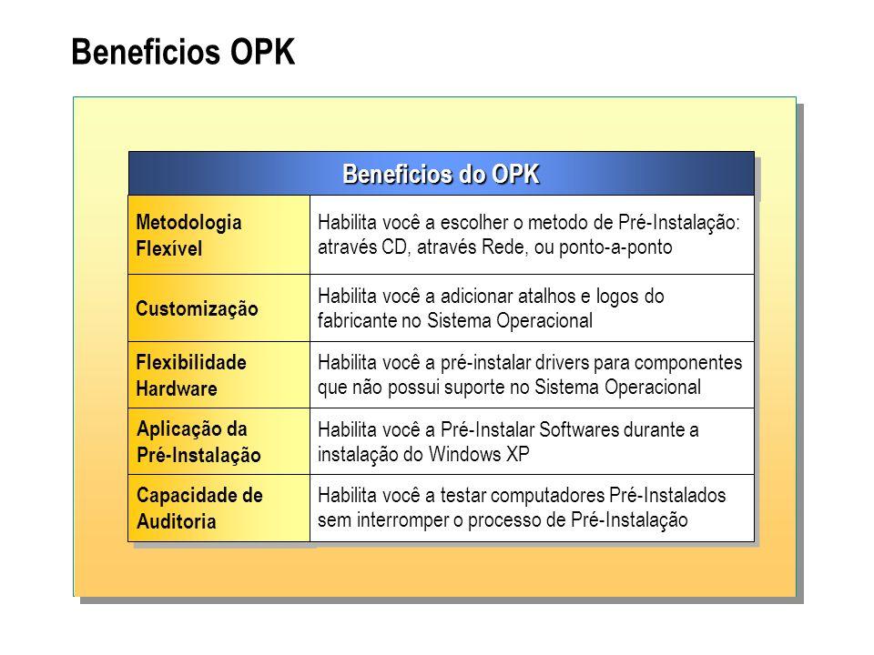 Beneficios OPK Beneficios do OPK Metodologia Flexível Metodologia Flexível Habilita você a escolher o metodo de Pré-Instalação: através CD, através Re