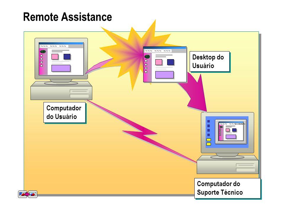 Remote Assistance Computador do Usuário ~~~ ~~~ ~~~ Computador do Suporte Técnico ~~~ ~~~ ~~~ Desktop do Usuário ~~~ ~~~ ~~~
