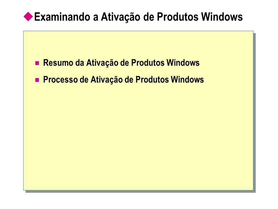 Examinando a Ativação de Produtos Windows Resumo da Ativação de Produtos Windows Processo de Ativação de Produtos Windows