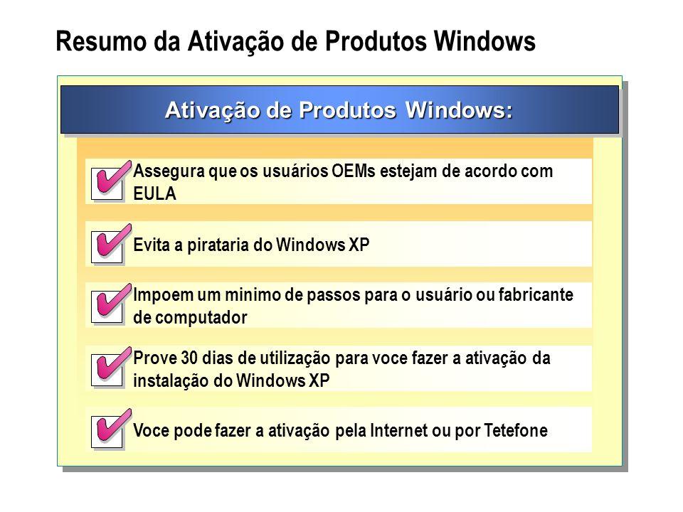 Resumo da Ativação de Produtos Windows Ativação de Produtos Windows: Assegura que os usuários OEMs estejam de acordo com EULA Evita a pirataria do Win