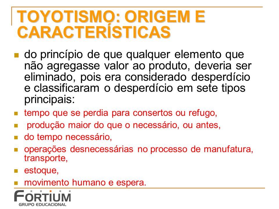 TOYOTISMO: ORIGEM E CARACTERÍSTICAS do princípio de que qualquer elemento que não agregasse valor ao produto, deveria ser eliminado, pois era consider
