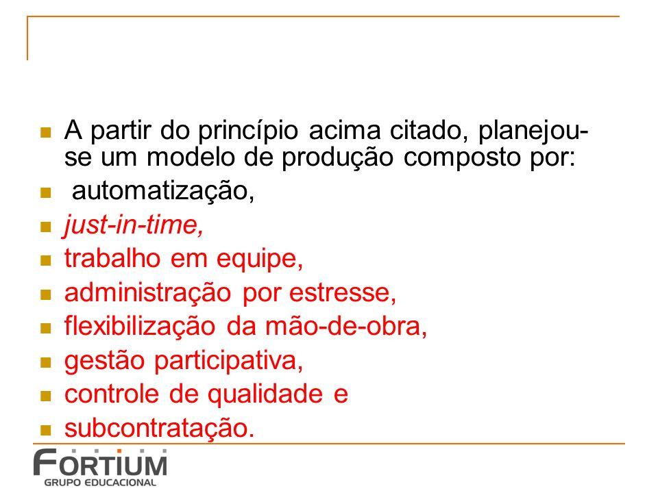 A partir do princípio acima citado, planejou- se um modelo de produção composto por: automatização, just-in-time, trabalho em equipe, administração po