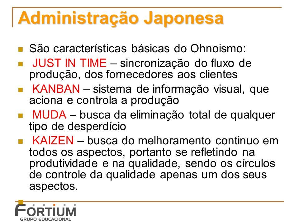 Administração Japonesa São características básicas do Ohnoismo: JUST IN TIME – sincronização do fluxo de produção, dos fornecedores aos clientes KANBA