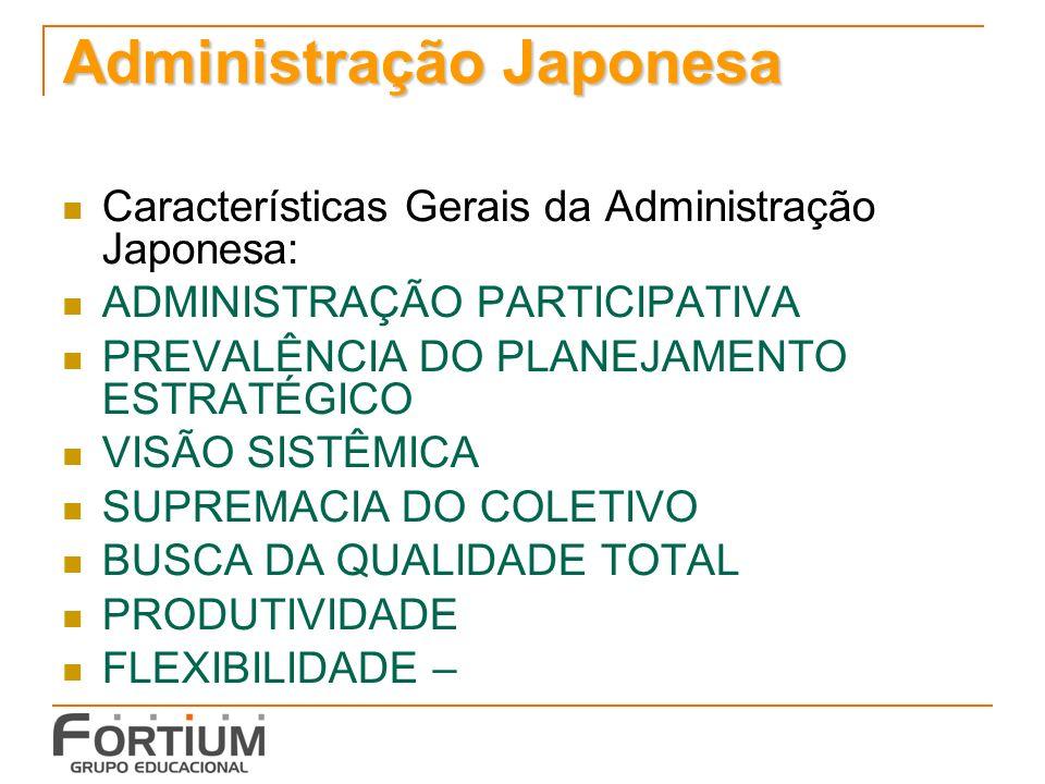 Administração Japonesa Características Gerais da Administração Japonesa: ADMINISTRAÇÃO PARTICIPATIVA PREVALÊNCIA DO PLANEJAMENTO ESTRATÉGICO VISÃO SIS
