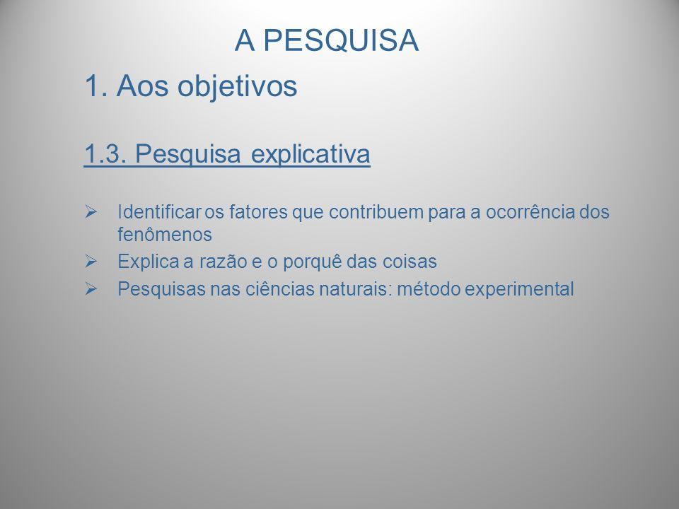 A PESQUISA 1. Aos objetivos 1.3. Pesquisa explicativa Identificar os fatores que contribuem para a ocorrência dos fenômenos Explica a razão e o porquê