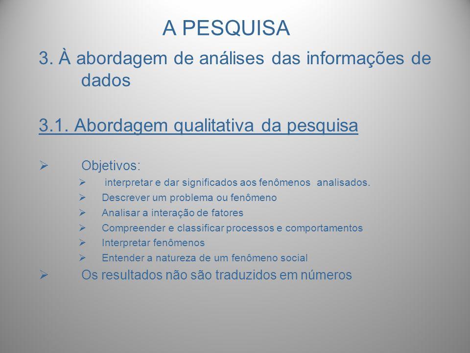 A PESQUISA 3. À abordagem de análises das informações de dados 3.1. Abordagem qualitativa da pesquisa Objetivos: interpretar e dar significados aos fe