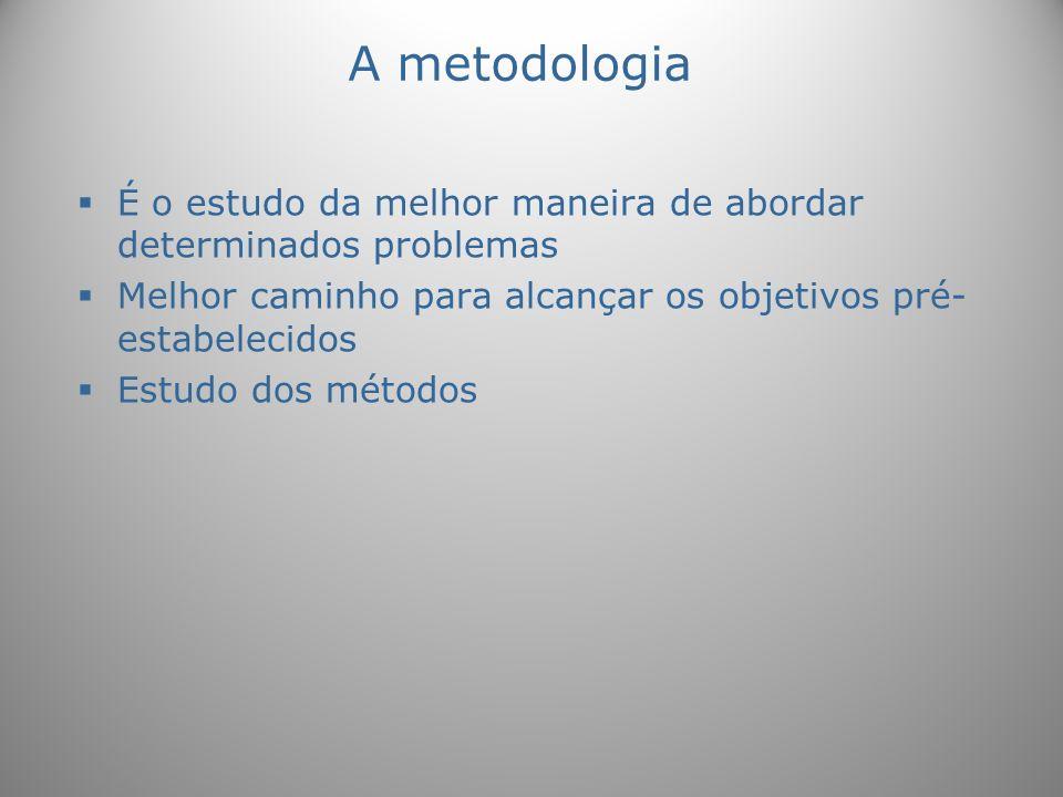 A metodologia É o estudo da melhor maneira de abordar determinados problemas Melhor caminho para alcançar os objetivos pré- estabelecidos Estudo dos m
