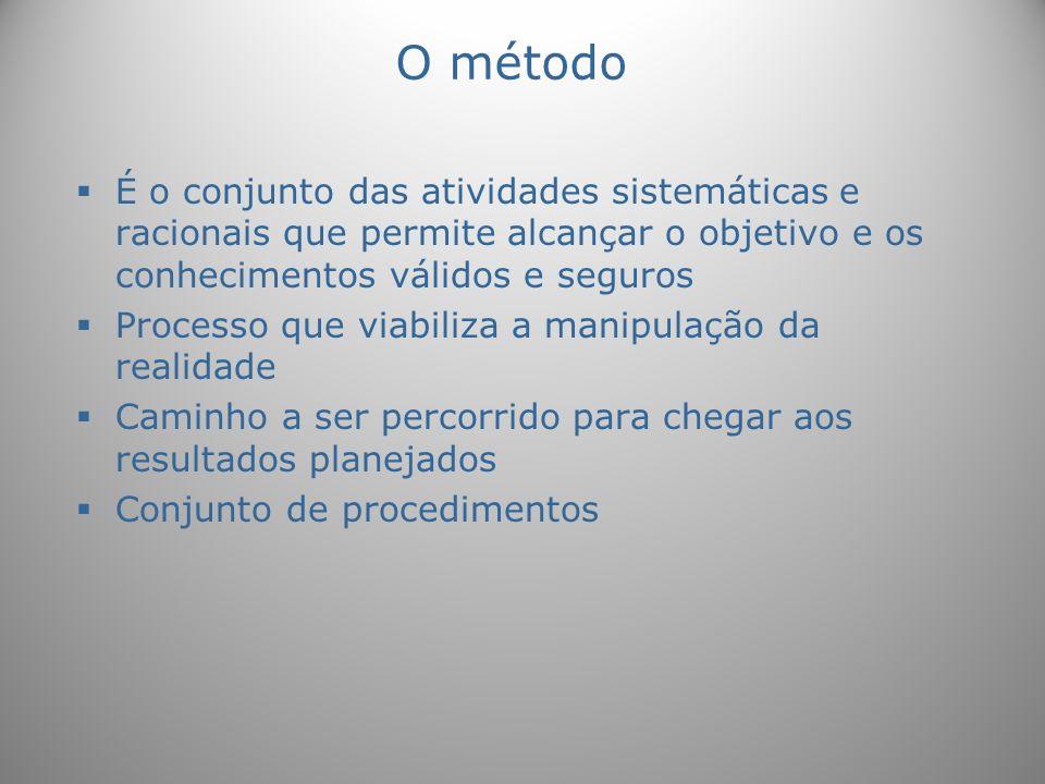 O método É o conjunto das atividades sistemáticas e racionais que permite alcançar o objetivo e os conhecimentos válidos e seguros Processo que viabil