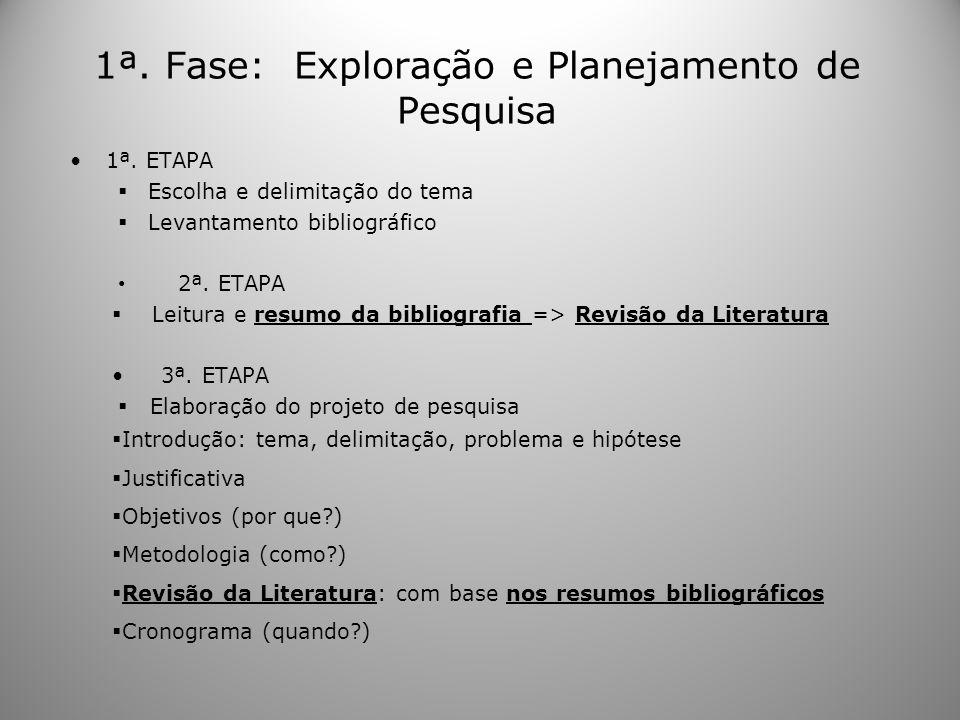 1ª. Fase: Exploração e Planejamento de Pesquisa 1ª. ETAPA Escolha e delimitação do tema Levantamento bibliográfico 2ª. ETAPA Leitura e resumo da bibli