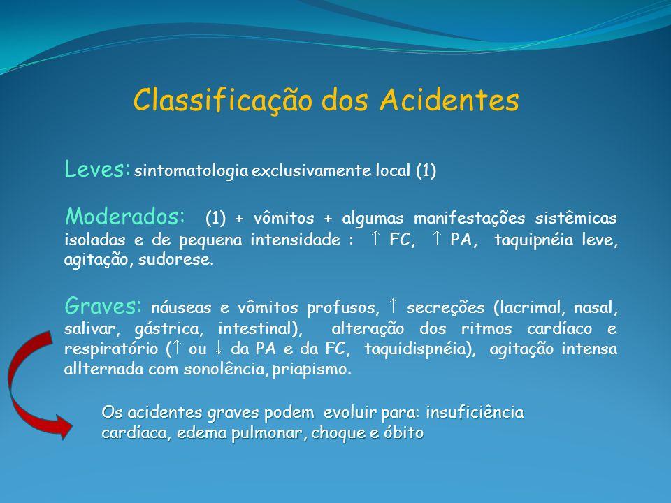 Leves: sintomatologia exclusivamente local (1) Moderados: (1) + vômitos + algumas manifestações sistêmicas isoladas e de pequena intensidade : FC, PA,