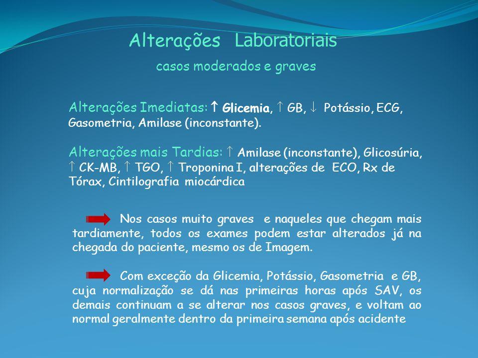 Alterações Imediatas: Glicemia, GB, Potássio, ECG, Gasometria, Amilase (inconstante). Alterações mais Tardias: Amilase (inconstante), Glicosúria, CK-M