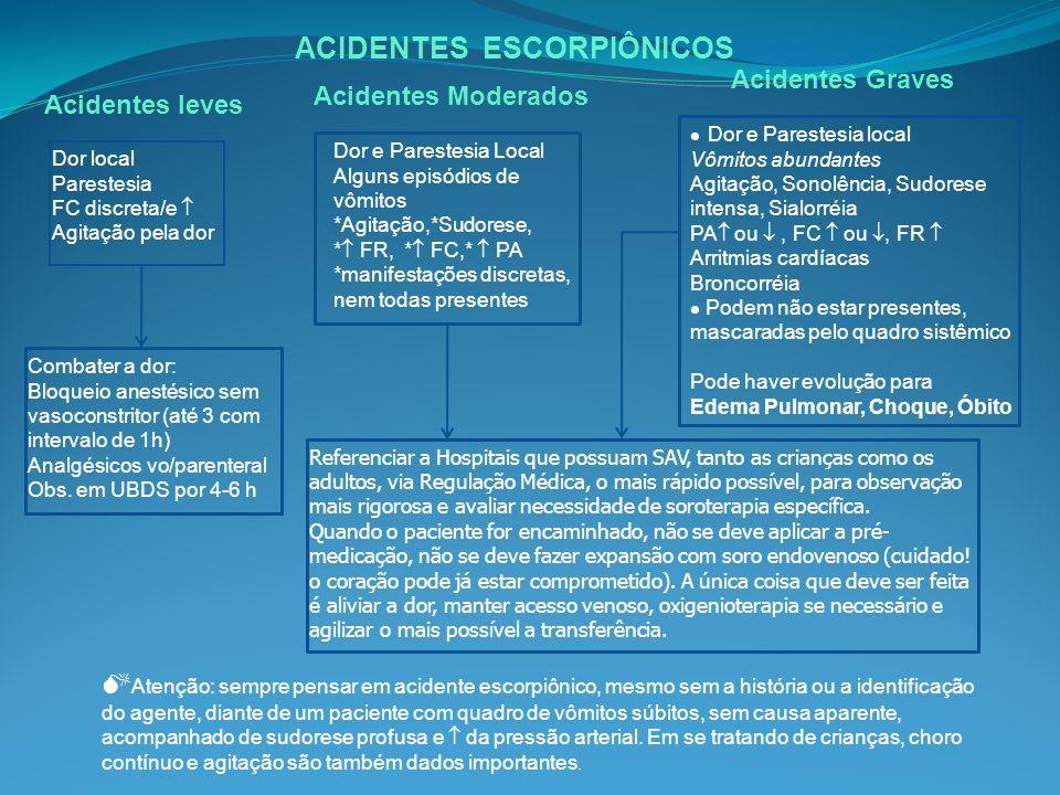 ACIDENTES ESCORPIÔNICOS Acidentes leves Acidentes Moderados Acidentes Graves Dor local Parestesia FC discreta/e Agitação pela dor Combater a dor: Bloq