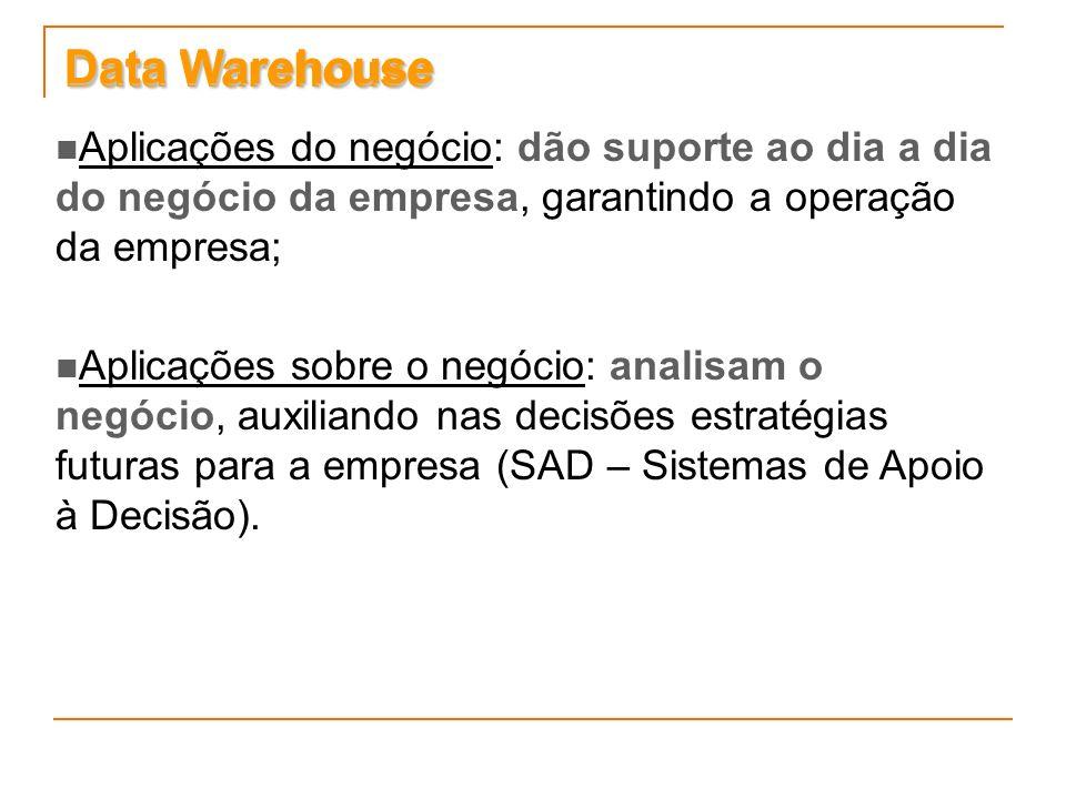 Data Warehouse Aplicações do negócio: dão suporte ao dia a dia do negócio da empresa, garantindo a operação da empresa; Aplicações sobre o negócio: analisam o negócio, auxiliando nas decisões estratégias futuras para a empresa (SAD – Sistemas de Apoio à Decisão).