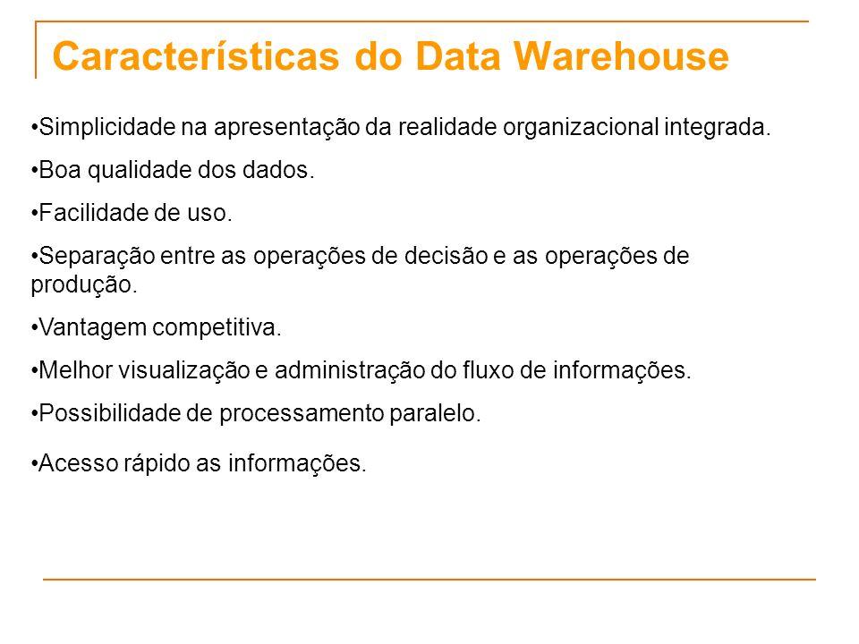 Características do Data Warehouse Simplicidade na apresentação da realidade organizacional integrada.