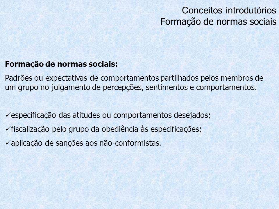 Conceitos introdutórios Formação de normas sociais Formação de normas sociais: Padrões ou expectativas de comportamentos partilhados pelos membros de