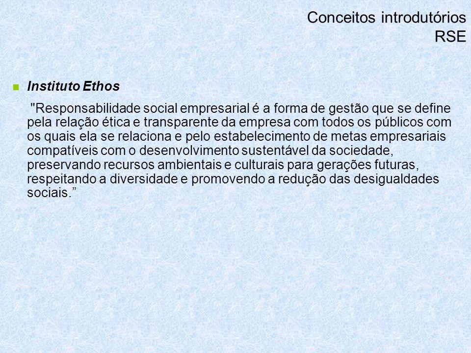 Conceitos introdutórios RSE Instituto Ethos