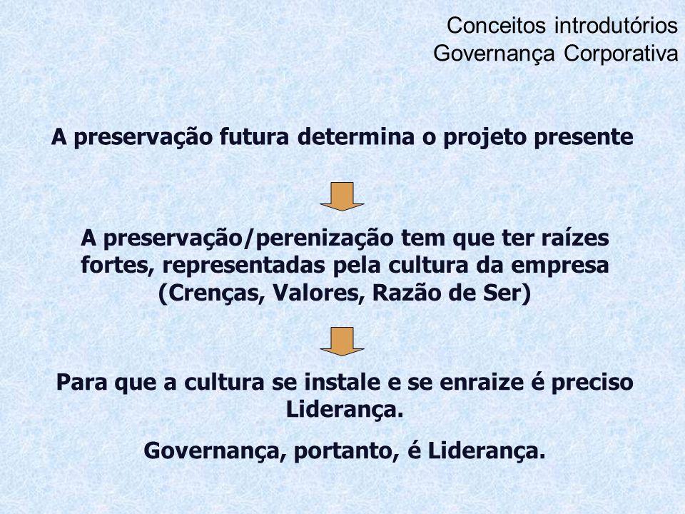 Conceitos introdutórios Governança Corporativa A preservação futura determina o projeto presente A preservação/perenização tem que ter raízes fortes,