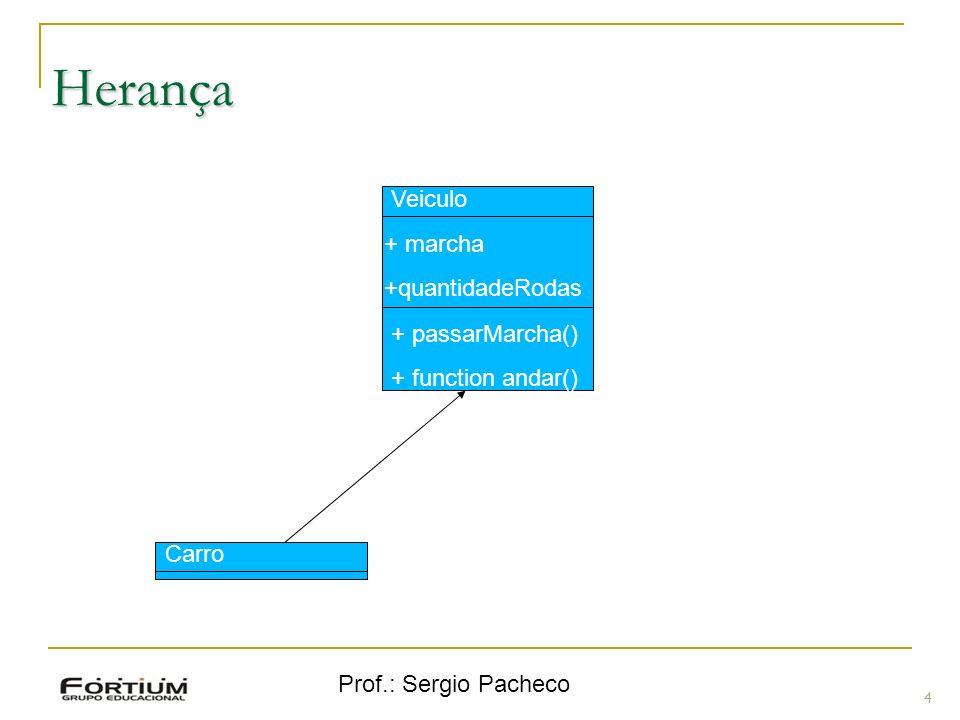 Prof.: Sergio Pacheco Herança 5 class Veiculo { public $marcha; public $quantidadeRodas; public function passarMarcha() { // código } public function andar() { // código } class Carro extends Veiculo { public function __construct() { $this->quantidadeRodas = 4; } $carro = new Carro(); $carro->andar();