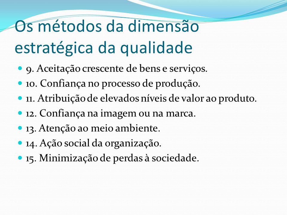 Os métodos da dimensão estratégica da qualidade 9. Aceitação crescente de bens e serviços. 10. Confiança no processo de produção. 11. Atribuição de el