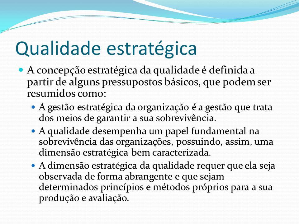 Qualidade estratégica A concepção estratégica da qualidade é definida a partir de alguns pressupostos básicos, que podem ser resumidos como: A gestão