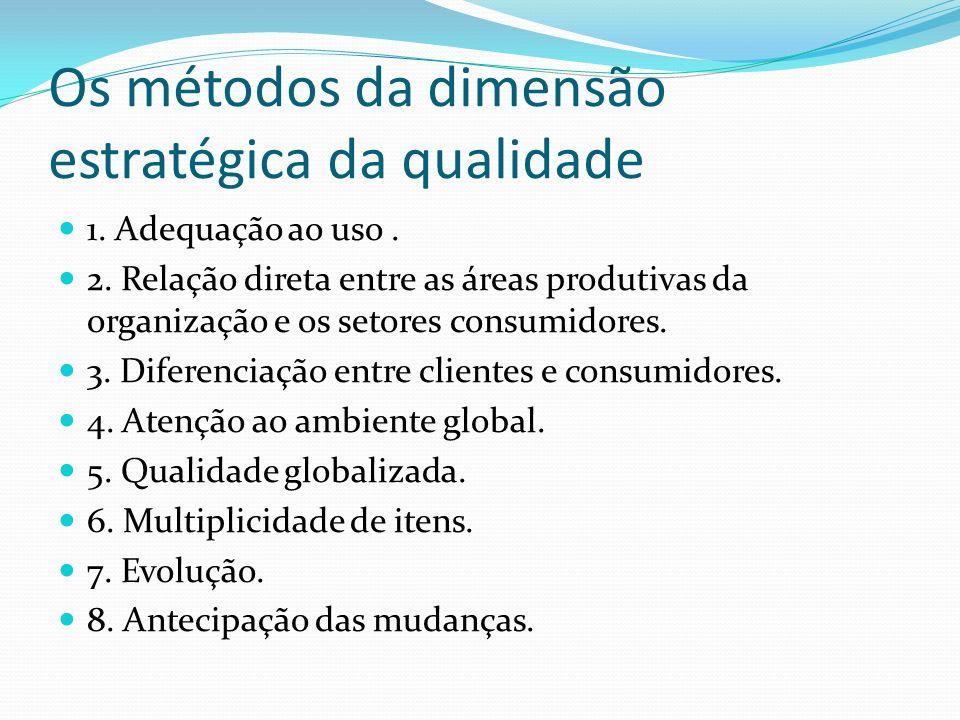 Os métodos da dimensão estratégica da qualidade 1. Adequação ao uso. 2. Relação direta entre as áreas produtivas da organização e os setores consumido