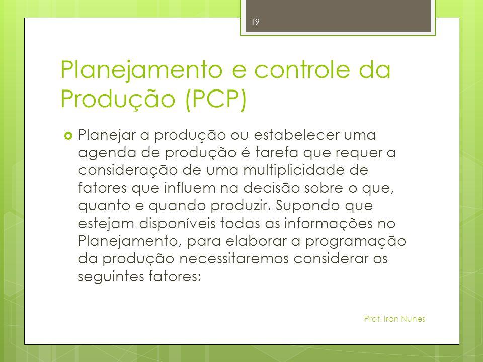 Planejamento e controle da Produção (PCP) Fatores Externos Demanda de mercado Datas de entrega estabelecidas Estoque em poder de intermediários Tempo necessário para obtenção de matéria-prima Prof.