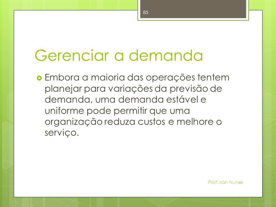 Alterar a demanda O mecanismo mais óbvio para mudar a demanda é através do preço.