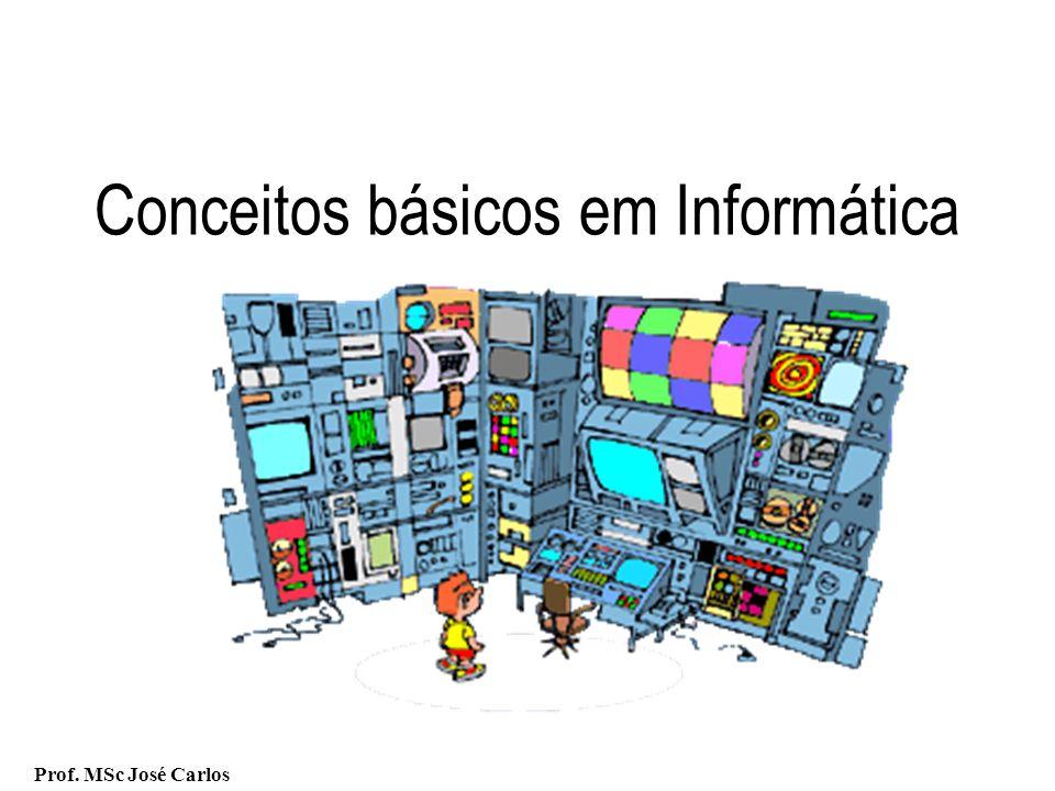 Conceitos básicos em Informática