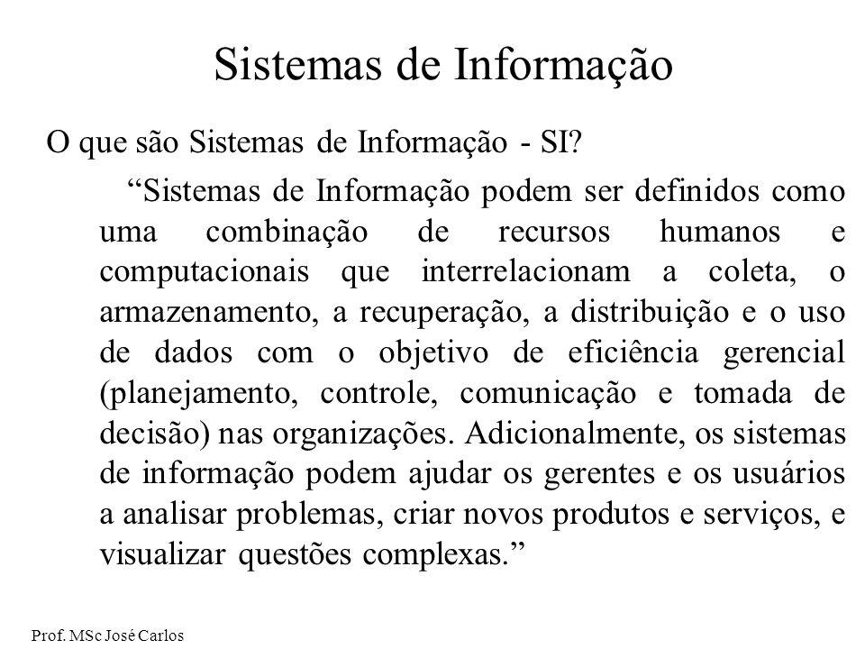 Prof.MSc José Carlos Sistemas de Informação O que são Sistemas de Informação - SI.