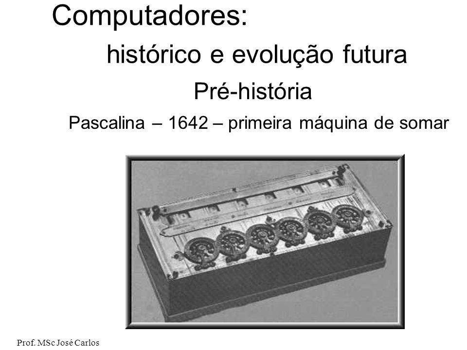Prof. MSc José Carlos Quem ainda não sabe a diferença entre SOFTWARE e HARDWARE? CURIOSIDADE: