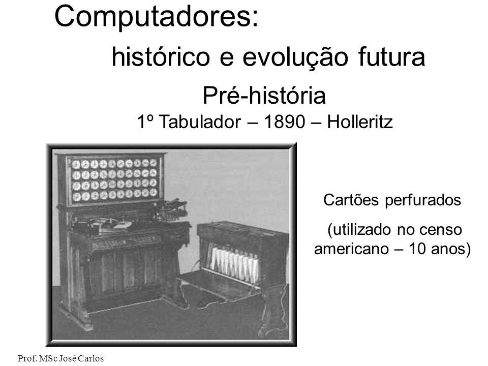 Prof.MSc José Carlos Banco de Dados São aplicativos voltados para o armazenamento de dados.