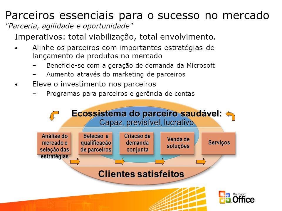 Parceiros essenciais para o sucesso no mercado Parceria, agilidade e oportunidade Imperativos: total viabilização, total envolvimento.
