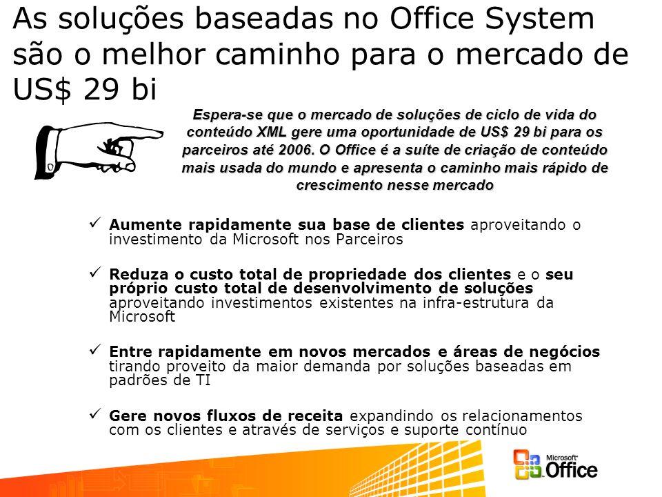 As soluções baseadas no Office System são o melhor caminho para o mercado de US$ 29 bi Aumente rapidamente sua base de clientes aproveitando o investi