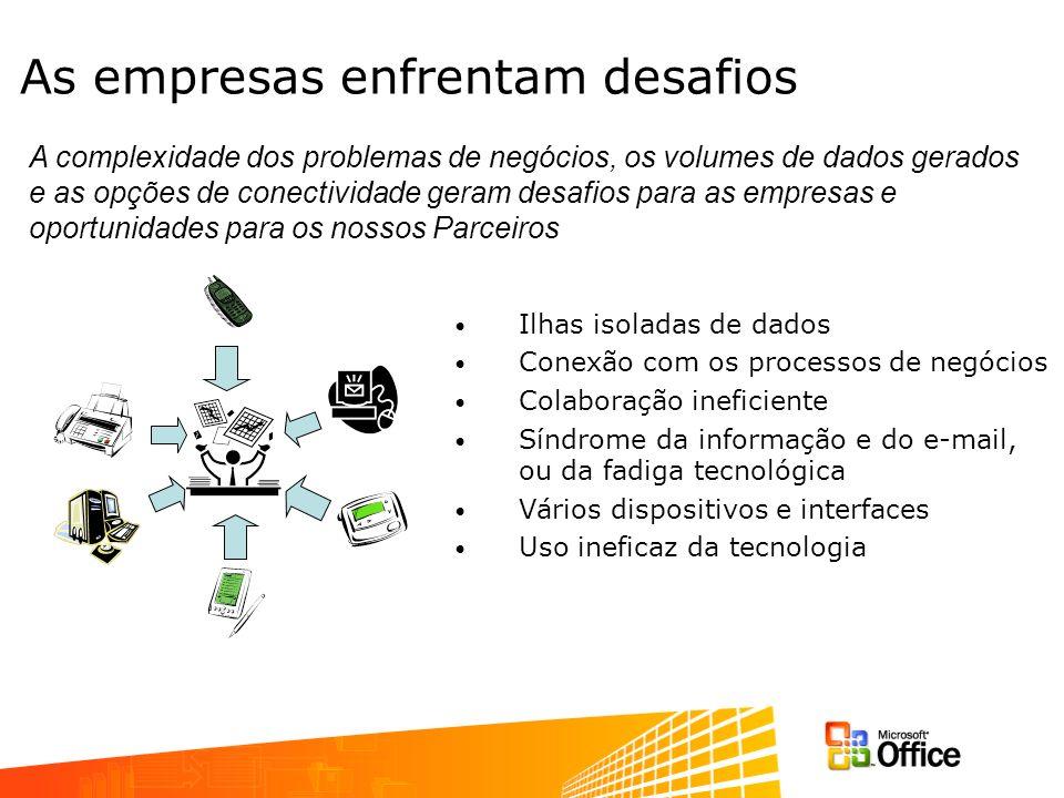 As empresas enfrentam desafios Ilhas isoladas de dados Conexão com os processos de negócios Colaboração ineficiente Síndrome da informação e do e-mail