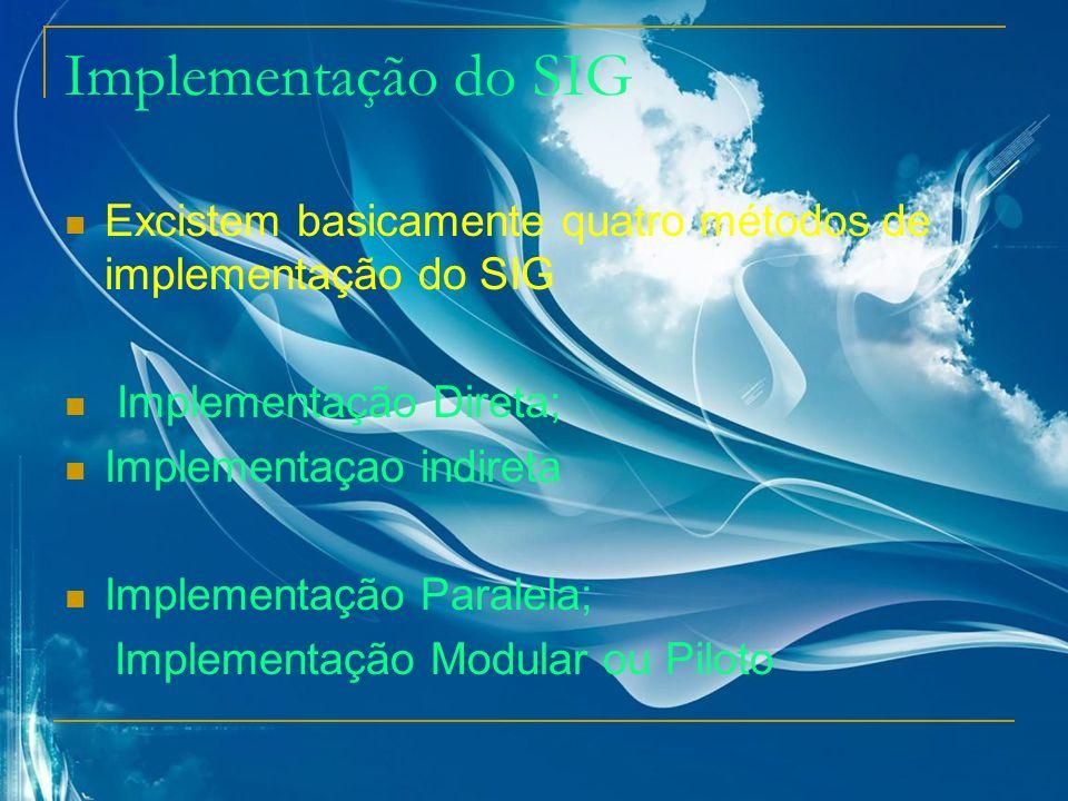Implementação do SIG Excistem basicamente quatro métodos de implementação do SIG Implementação Direta; Implementaçao indireta Implementação Paralela;
