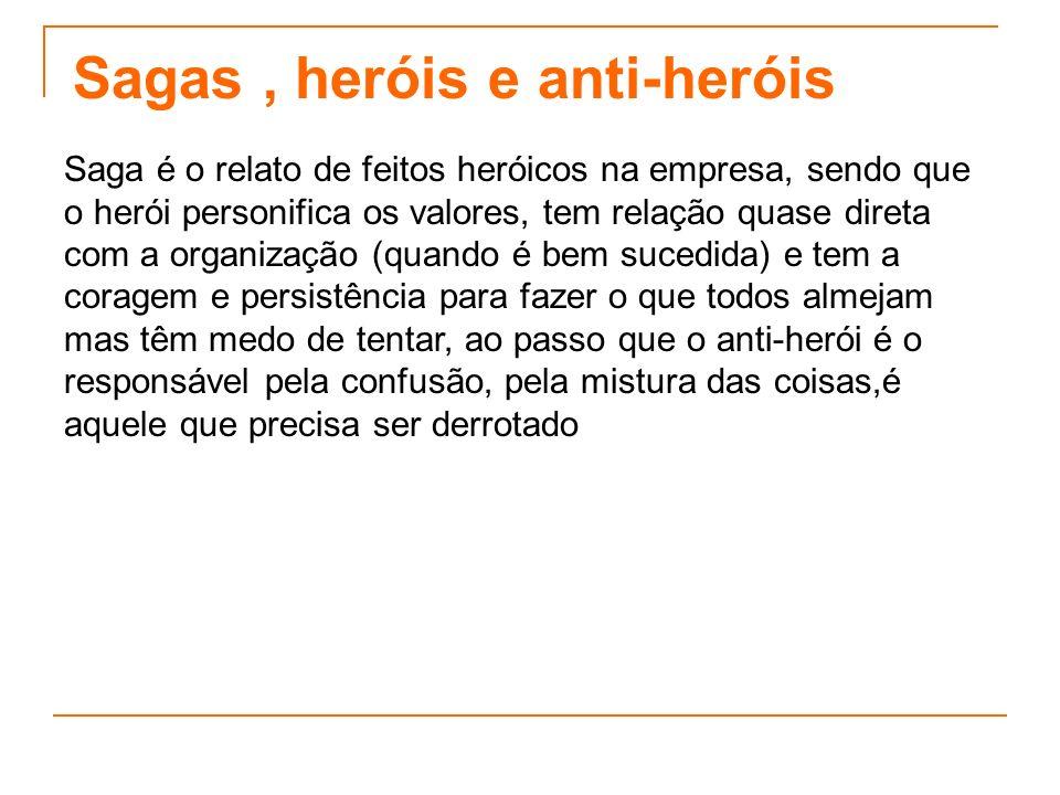 Sagas, heróis e anti-heróis Saga é o relato de feitos heróicos na empresa, sendo que o herói personifica os valores, tem relação quase direta com a or