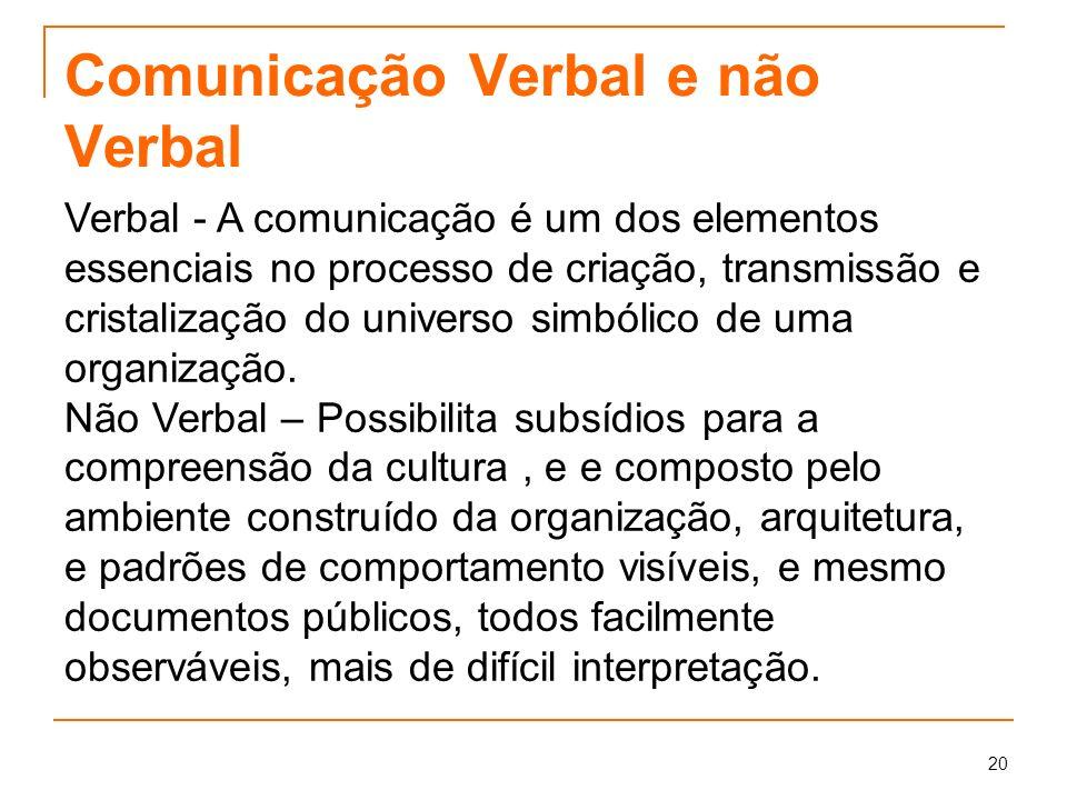 20 Comunicação Verbal e não Verbal Verbal - A comunicação é um dos elementos essenciais no processo de criação, transmissão e cristalização do univers