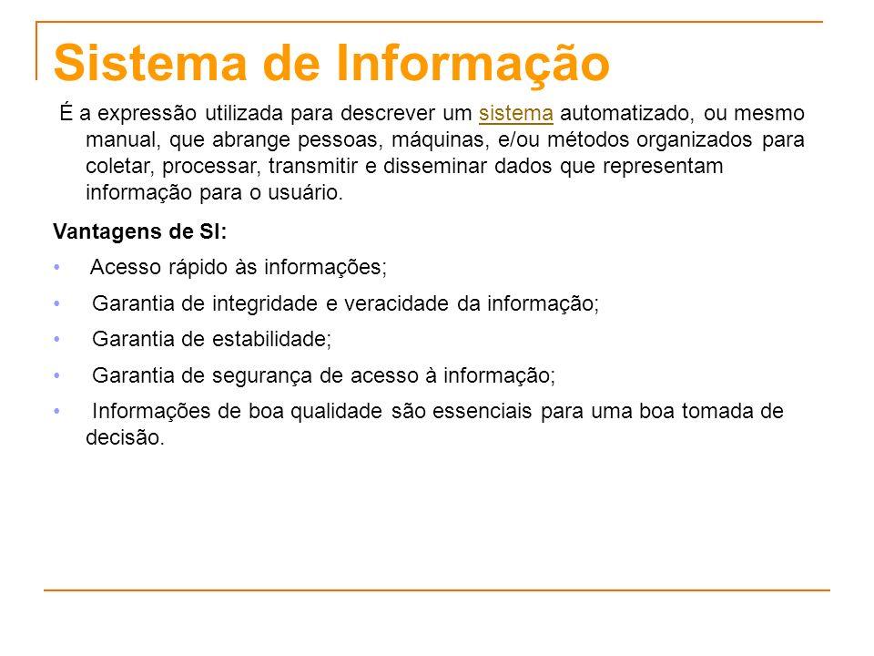 Sistema de Informação É a expressão utilizada para descrever um sistema automatizado, ou mesmo manual, que abrange pessoas, máquinas, e/ou métodos org