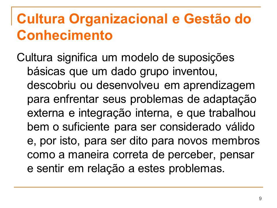 9 Cultura Organizacional e Gestão do Conhecimento Cultura significa um modelo de suposições básicas que um dado grupo inventou, descobriu ou desenvolv