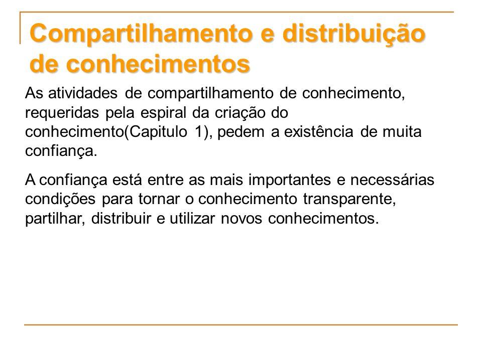 Compartilhamento e distribuição de conhecimentos As atividades de compartilhamento de conhecimento, requeridas pela espiral da criação do conhecimento