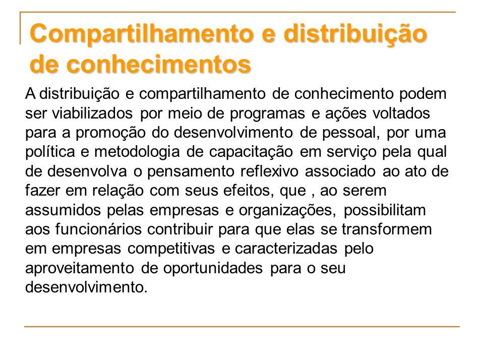 Compartilhamento e distribuição de conhecimentos A distribuição e compartilhamento de conhecimento podem ser viabilizados por meio de programas e açõe