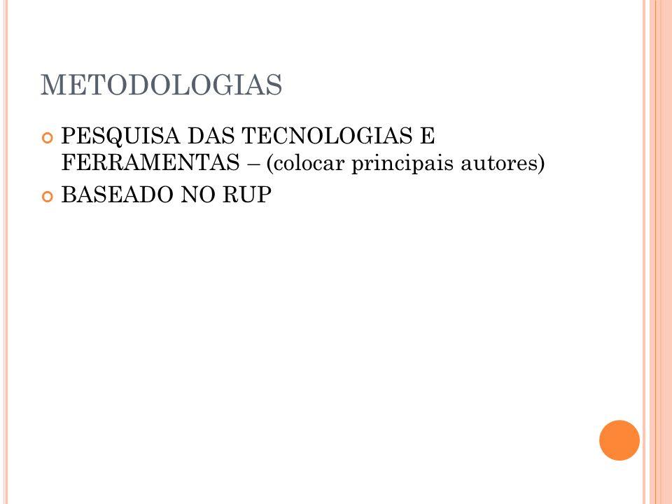 TECNOLOGIAS UTILIZADAS UML/DFD LINGUAGENS DE PROGRAMAÇÃO LINGUAGUEM DE MARCAÇÃO GERENCIADOR DE BANCO DE DADOS DESIGN FERRAMENTAS
