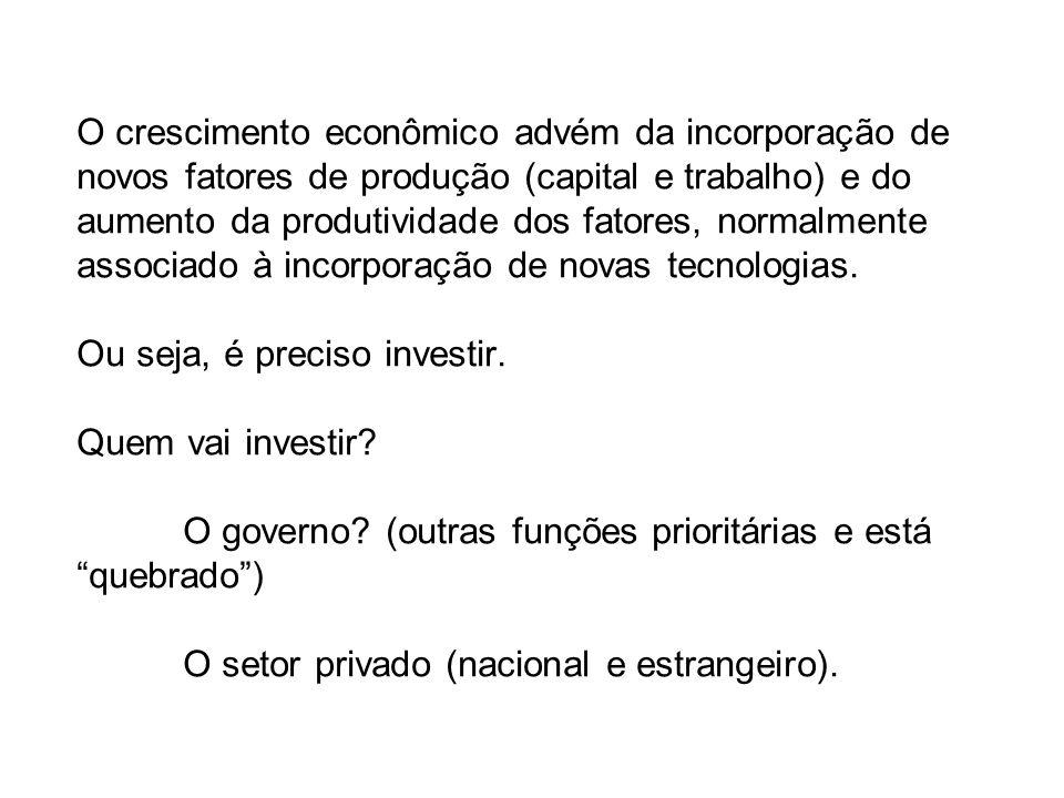 A maior inserção do Brasil na economia mundial só trará os benefícios pretendidos se houver um aumento do investimento produtivo.
