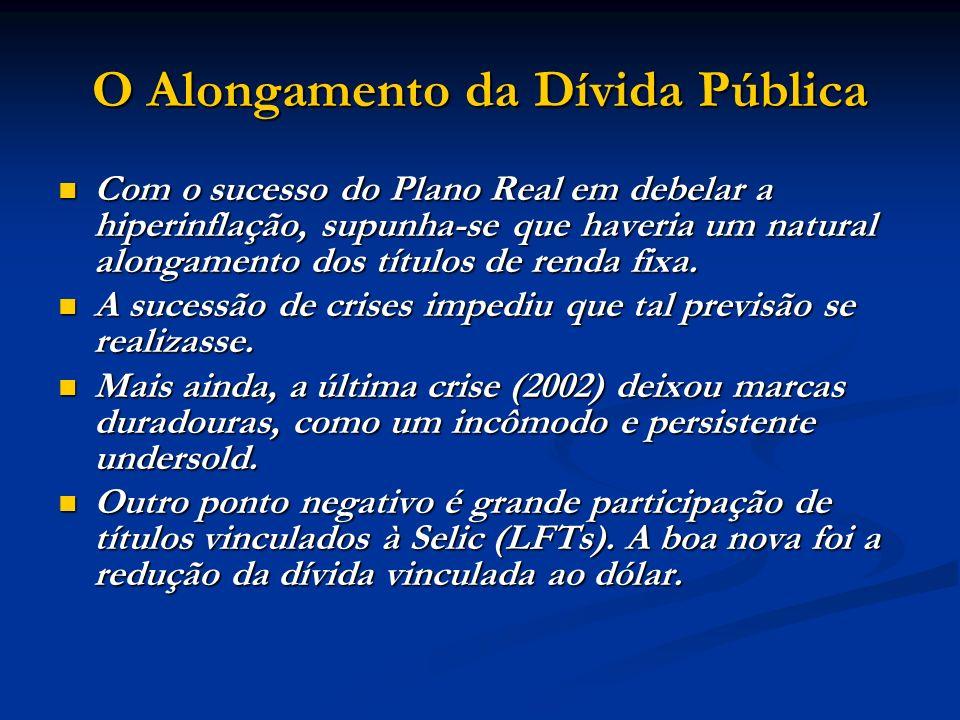 O Alongamento da Dívida Pública Com o sucesso do Plano Real em debelar a hiperinflação, supunha-se que haveria um natural alongamento dos títulos de r