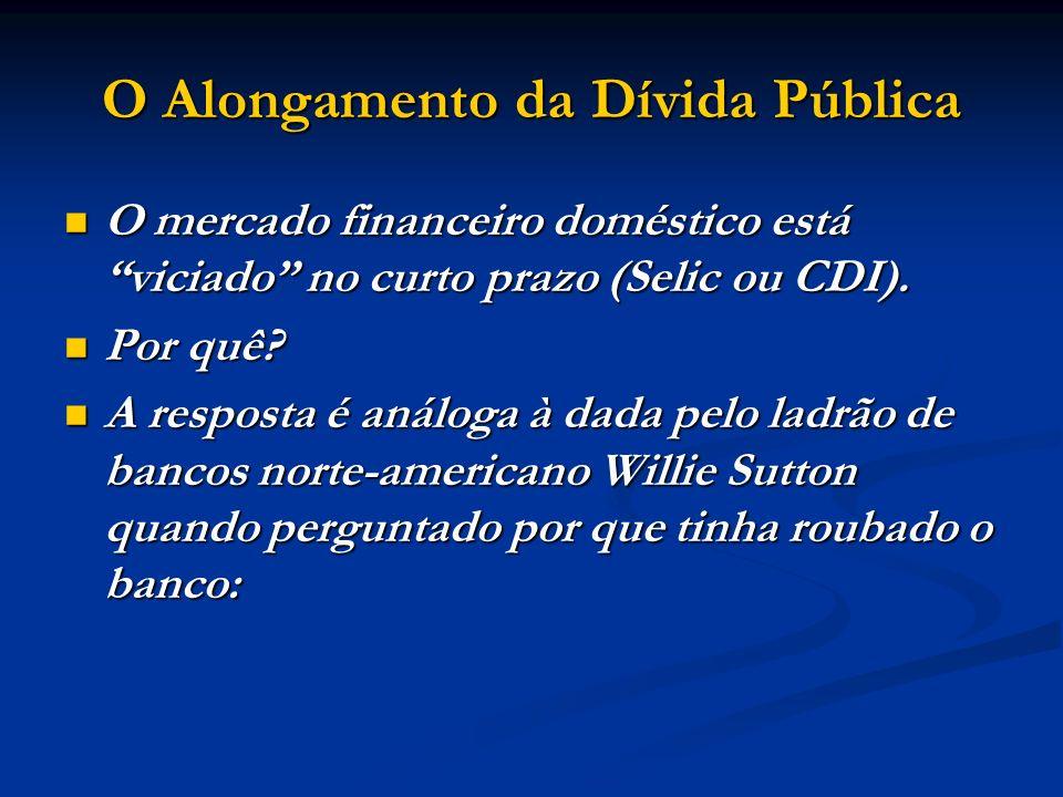 O Alongamento da Dívida Pública O mercado financeiro doméstico está viciado no curto prazo (Selic ou CDI). O mercado financeiro doméstico está viciado
