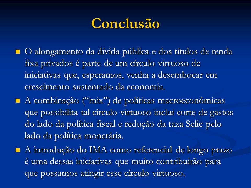 Conclusão O alongamento da dívida pública e dos títulos de renda fixa privados é parte de um círculo virtuoso de iniciativas que, esperamos, venha a d