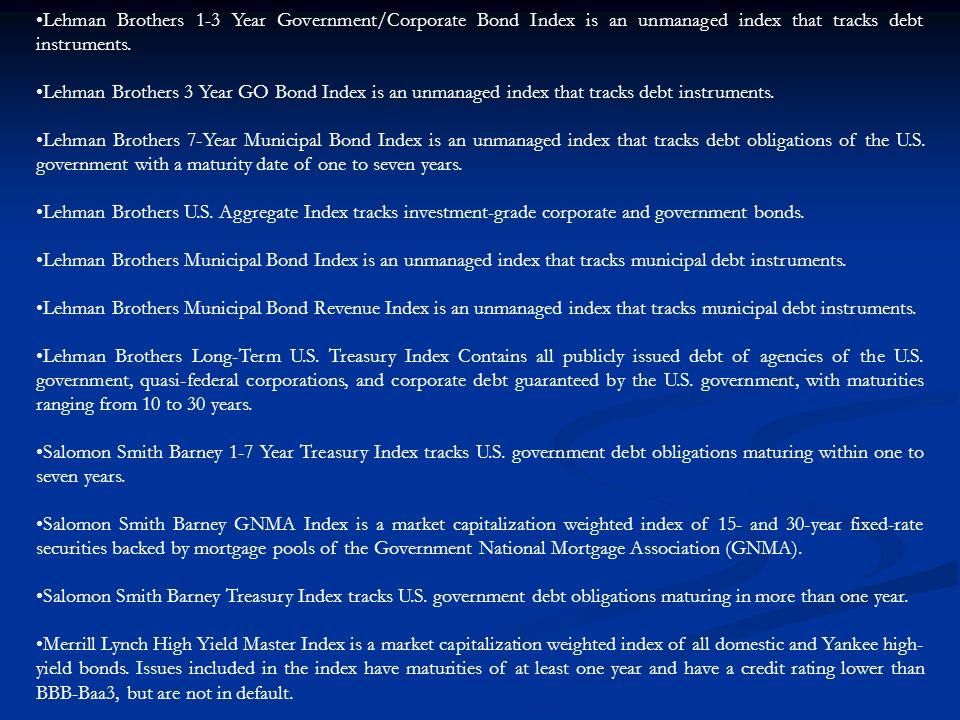 Qual é a norma nos grandes centros financeiros internacionais.