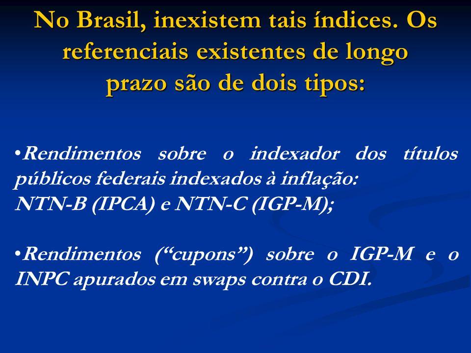 No Brasil, inexistem tais índices. Os referenciais existentes de longo prazo são de dois tipos: Rendimentos sobre o indexador dos títulos públicos fed